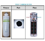 AQUACELL Post Carbon Filter